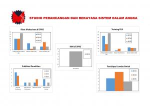 SPRS dalam angka 2015_001